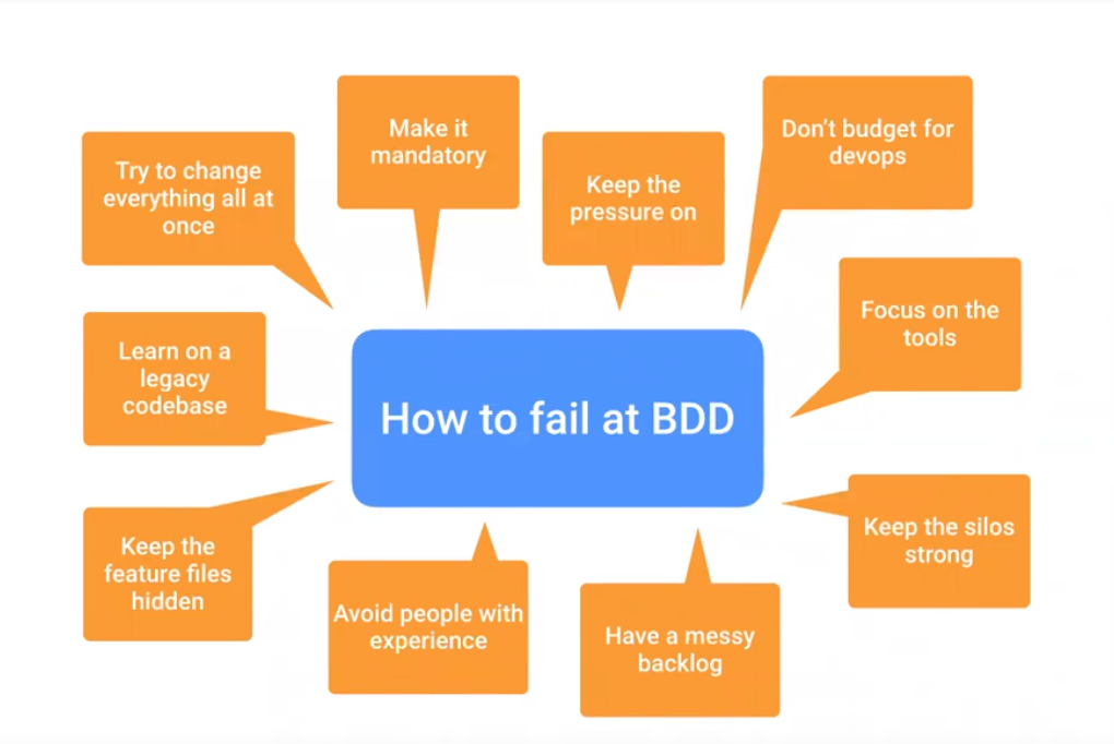 how-to-fail-at-bdd.png